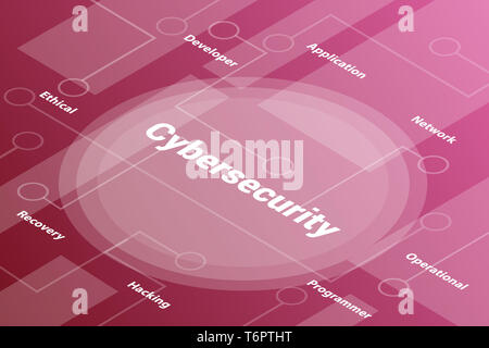 cynersecurity words isometric 3d word text concept with some related text and dot connected - vector illustration - Stock Photo