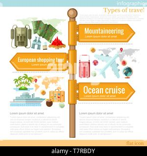 road sign infographic with different types of turism and vacation - Stock Photo