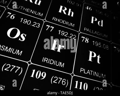 Iridium on the periodic table of the elements - Stock Photo