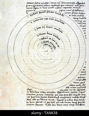 Heliocentric theory  Copernicus Stock Photo: 211450262 - Alamy