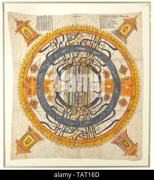 Depiction of Jain cosmology, Gujarat, 19th century, Gouache on cotton. Richly coloured portrayal of the 'two and a half continents' (Adhaidvipa) with the palace of the four Tirthankaras in each corner. In the centre and at the border explanatory text. Framed and under glass. Dimensions of cloth ca. 71 x 81 cm, of frame 81 x 91 cm. Cf. Jan van Alphen, 2500 Years of Jain Art and Religion, Antwerp (Etnografisch museum) 2000, pp. 117 - 120. historic, historical 19th century, Additional-Rights-Clearance-Info-Not-Available - Stock Photo