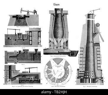 Graphic depiction, technical processing of iron in different blast furnaces, - Stock Photo