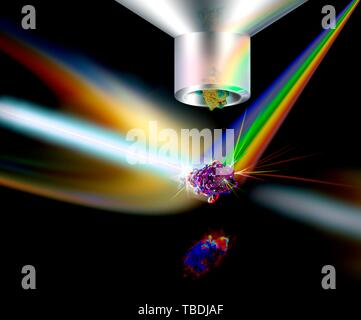 Flow cytometry, illustration. Flow cytometry is used to count and sort microscopic objects such as cells and bacteria. The particles are suspended in a fluid that is passed through a thin channel crossed by laser beams. The specific light scattering and fluorescent characteristics of each particle as they pass the laser beams is used for counting and sorting. - Stock Photo