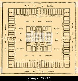 'Ground-Plan of the Temple of Solomon', 1890.   Creator: Unknown.