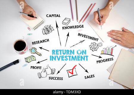 Return on Investment Concept - Stock Photo