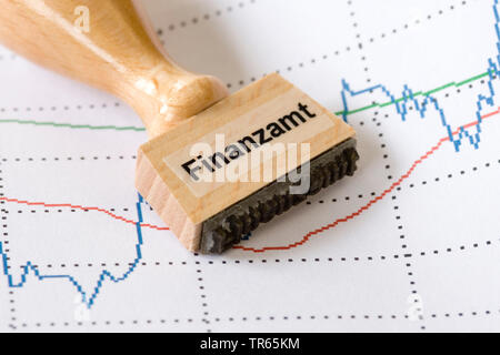 stamp with label Finanzamt, taxation office, Germany - Stock Photo