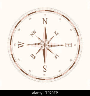 3D computer graphic, compass in white without text without arrow