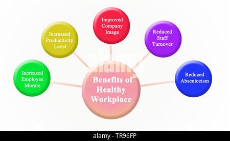 benefits healthy
