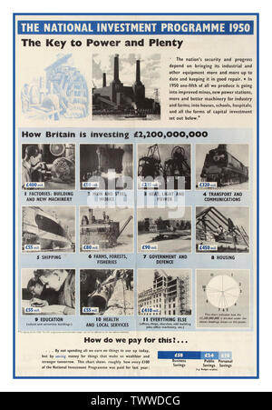 Vintage 1950's National Investment Programme British UK propaganda poster prepared for His Majesty's Government by the Economic Information Units and the Central Office of Information, poster features various black and white photographs illustrating different areas of investments in Britain. Lead image of the Battersea Power Station on top of poster. UK, 1951 - Stock Photo