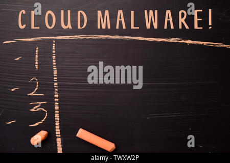 Cloud Malware! written with color chalk. Supported by an additional services. Blackboard concept - Stock Photo