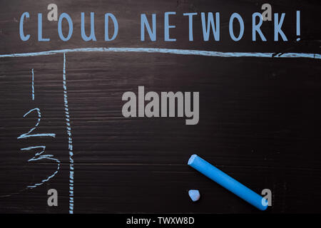 Cloud Network! written with color chalk. Supported by an additional services. Blackboard concept - Stock Photo