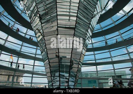 die Kuppel des Reichstages, Berlin-Tiergarten.