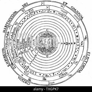 Geocentric (earth-centred) system of universe showing Aristotle's four elements surrounded by the fixed stars, spheres of planets, primum mobile and the abode of God.  From 'Cosmographia' by Peter Apian (Antwerp,1539) Woodcut - Stock Photo
