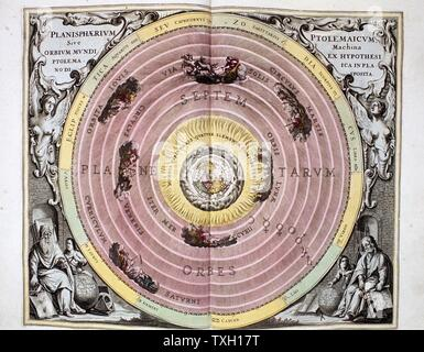 Ptolemaic (Geocentric/Earth-centred)) system of universe, showing Earth surrounded by water air and fire (4 Greek elements) and the spheres of the planets and stars. From Andreas Cellarius 'Harmonia Macrocosmica' Amsterdam, 1708 - Stock Photo