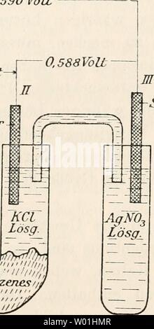 Archive image from page 87 of Die Entstehung elektrischer Ströme in. Die Entstehung elektrischer Ströme in lebenden Geweben und ihre künstliche Nachahmung durch synthetische organische Substanzen; experimentelle Untersuchungen  dieentstehungele00beut Year: 1920  Fig. 7 0,590 Volt- duktion zu Silber beim Einschmelzen zu vermeiden), dann wurde in den einen Schenkel eine 7,0 molek. AgNO-Lösung gegeben, während der andere Schenkel mit an AgCl gesättigter KCl-Lösung gefüllt wurde. Das Leitvermögen der Anordnung Silber reichte aus, um mit Hilfe eingesenkter Silber drahte schon bei gewöhnlic - Stock Photo