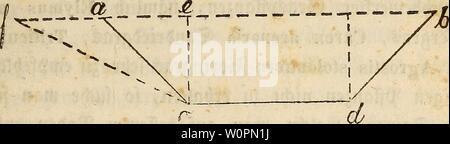 Archive image from page 92 of Der wiesenbau in seinem ganzen. Der wiesenbau in seinem ganzen umfange derwiesenbauinse00hafe Year: 1847  — 73 - a) offene reiben unb Kanäle, b) bebecfte ober unterirbifa)e reiben unb Ibjüge, fogenannte ltnterbratn$. £>ie offenen räben jc. ftnb fünfHia) gebitbete, nacf> geunffen Regeln aufgeführte Vertiefungen, welche ba$ überflüfftge SOßafjer son ben runbftücfen aufnehmen unb nadf} tiefer liegen- ben Orten Einführen. 8ola)e reiben, muffen bie naa) 93er jjäftmfj ber abjufül;renben SÖSaffermaffe erforberlicbe breite unb $iefe £aben, tjjre 6ettemr>anbungen - Stock Photo