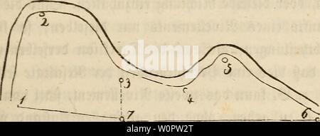 Archive image from page 142 of Der wiesenbau in seinem ganzen - Stock Photo