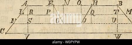 Archive image from page 178 of Der wiesenbau in seinem ganzen. Der wiesenbau in seinem ganzen umfange derwiesenbauinse00hafe Year: 1847  - 159 - £>er Anfang be$ ipaupt$uteitungggraben$ mu um ba$ 2Baf fer $ur 3eit, tt>o man fofd;e$ nia)t $ur 23ewäjferung benufcen Witt, abhatten $u tonnen, mit einer biefem 3wecf entfprechenben >er f$Xteß6aren tt)Ieuj?e, bereu oft in gleicher £iefe mit ber rafcen fohle liegt, erfeen fepn. Um anb unb $ieg, überhaupt aUcö Material, welcf;e$ ben raten auöfüffen unb bie raenarbe fcerberben tonnte, >on Rei- ben abzuhalten, ift bie $orßetfung eineä 23rette - Stock Photo