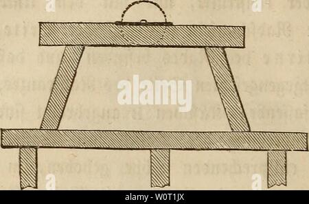 Archive image from page 575 of Der wiesenbau in seinem ganzen - Stock Photo