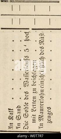 Archive image from page 620 of Der wiesenbau in seinem ganzen. Der wiesenbau in seinem ganzen umfange derwiesenbauinse00hafe Year: 1847  rr 503 12 12 CO 1 â  o 1 1 1 1 â /-» o (5 I I I I I I I I I    Ob 00 Â«Ãäfcnev, 2Uiefcn6au ic. Stock Photo