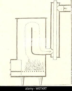 Archive image from page 757 of Der deutsche Landwirth; ein vollständiges - Stock Photo