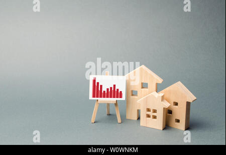 Wooden houses with a stand of graphics and information. concept of real estate value decrease. low liquidity and attractiveness. cheap rent or cost of - Stock Photo