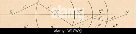 Archive image from page 78 of Dictionnaire de physiologie (1902). Dictionnaire de physiologie . dictionnairedeph05rich Year: 1902  DIOPTRIQUE OCULAIRE. 69 La grandeur des images est donnÃe par les formules suivantes i o F' f F' F' /â¢' /â¢' F' /-â F' G' G' .7' â  G' (b) 13. RÃfraction à travers deux surfaces rÃfringentes. â Dans les cas où, comme dans l'Åil, il y a plusieurs surfaces lÃfringentes sphÃriques que la lumière traverse, on pour- rait appliquer les formules prÃcÃdentes successivement aux difïÃrentes surfaces prises isolÃment. Un objet lumineux situà dans le premier milieu forme, - Stock Photo