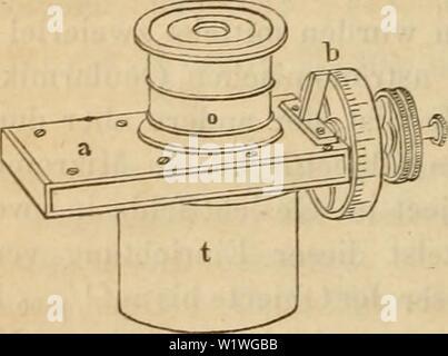 Archive image from page 897 of Das mikroskop Theorie, gebrauch, geschichte. Das mikroskop. Theorie, gebrauch, geschichte und gegenwärtiger zustand desselben  dasmikroskoptheo00hart Year: 1859 888 Schraubenmikrometer. Auch das Ocularschraubenmikronneter mit beweglichem Faden kam mehr in Gebrauch. Ramsden führte es beim Mikroskope ein, als der Gene- ralmajor Roy im Jahre 1783 (Philos. Transact. p. 641) sehr genaue Messun- gen auszuführen hatte, wobei es darauf ankam, genau zu bestimmen, wie die Stäbe, deren er sich bediente, durch die Wärme ausgedehnt wurden. Dazu erfand Ramsden ein Pyrometer mi - Stock Photo