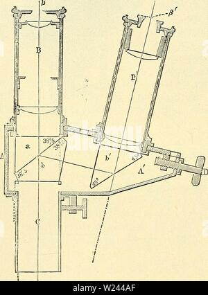 Archive image from page 203 of Das Mikroskop Ein Leitfaden der - Stock Photo