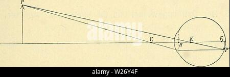 Archive image from page 26 of Das Mikroskop Ein Leitfaden der - Stock Photo
