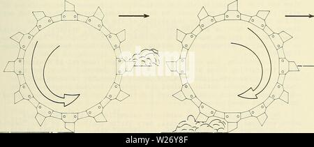 Archive image from page 26 of Deep ocean cable burial concept - Stock Photo