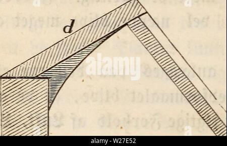 Archive image from page 269 of Dansk havebog (1864) - Stock Photo