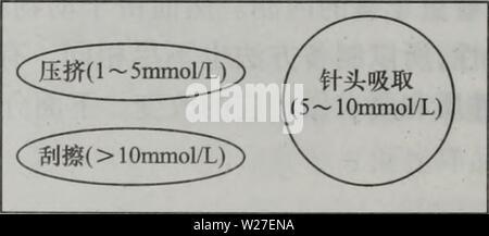Archive image from page 271 of dan bai zhi hua xue. dan bai zhi hua xue yu dan bai zhi zu xue  danbaizhihuaxu - Stock Photo