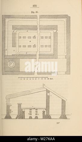 Archive image from page 288 of Dansk havebog (1864). Dansk havebog  danskhavebog00jens Year: 1864 - Stock Photo