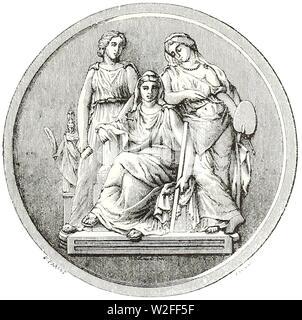 Charles Blanc-Grammaire des arts du dessin, (1889) (page 15 crop). - Stock Photo