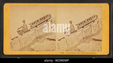 Great Tresle, Mt Washington Railway, by Kilburn Brothers - Stock Photo