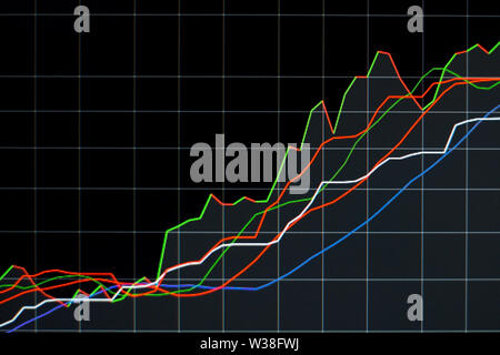 financial stock market graph chart investment trading stock exchange trading market screen at night time - Stock Photo