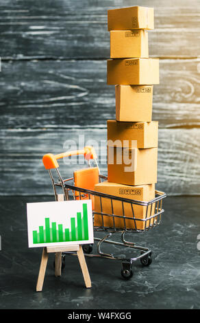 Shopping cart filled with boxes and a stand sign with a green positive trend chart up arrow. shopping online. development of Internet network trade. E - Stock Photo