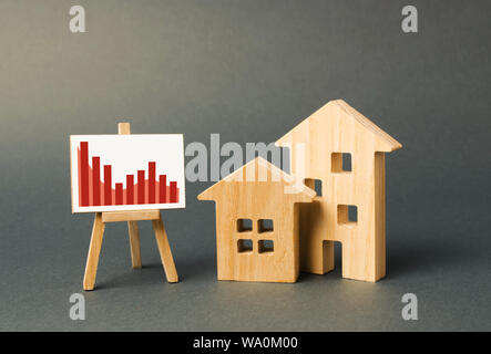 two wooden houses with a stand with negative red trend chart. concept of real estate value decrease. low liquidity and attractiveness. cheap rent or c - Stock Photo