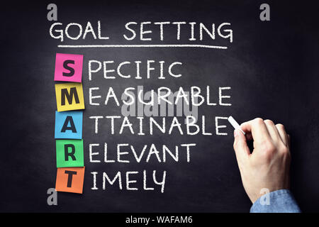 Smart business goal setting project management concept on blackboard - Stock Photo