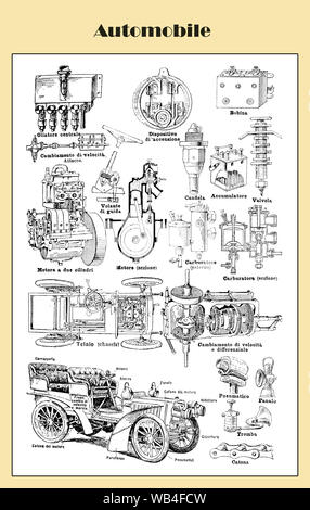 Automobile table from an Italian Lexicon end 19th century with vehicle parts and their Italian names - Stock Photo