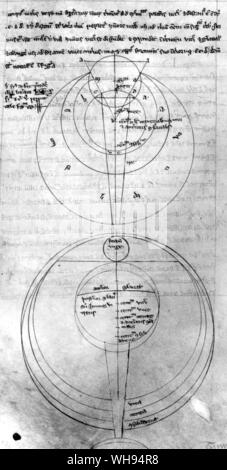Schematic drawings of the eye in cross-section from Optics by Roger Bacon, c.1268.  Leonardo knew of Bacon's work, but he mistrusted the established c - Stock Photo