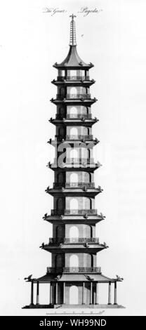 The Great Pagoda at Kew. From Sir William Chambers's Gardens and Buildings at Kew, 1763. - Stock Photo