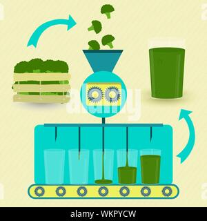 Broccoli juice series production. Fresh broccoli being processed. Cup of glass being filled by broccoli juice. - Stock Photo