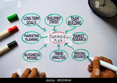Business Plan text with keywords isolated on white board background. Chart or mechanism concept. - Stock Photo