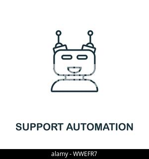 Support Automation outline icon. Thin line concept element from crm icons collection. Creative Support Automation icon for mobile apps and web usage - Stock Photo