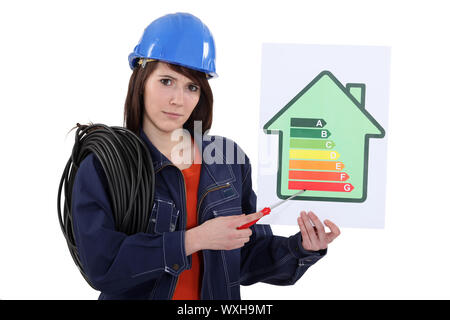 Female electrician holding screwdriver and energy information poster - Stock Photo