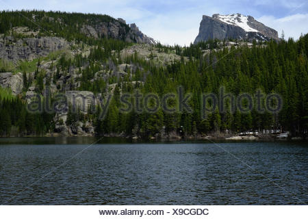 Flat Top Mountain and Bear Lake, in the Routt National