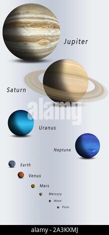Alle mit voller Größe Vergleich der Planeten im Sonnensystem - Stockfoto