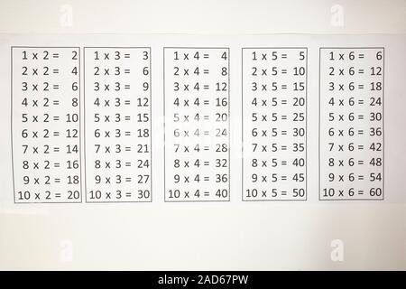 Multiplikation Tische an der Wand hängen, Tabellen zeit Mathe - Stockfoto